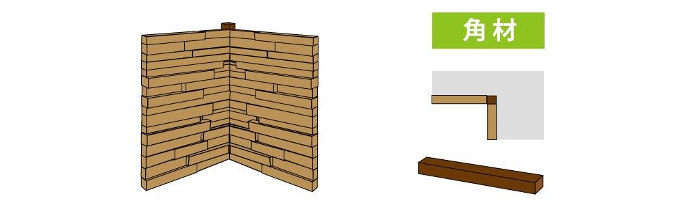 ウッドパネル アクセントウォール デザインウォール ウッドパネル 施工方法 コーナー